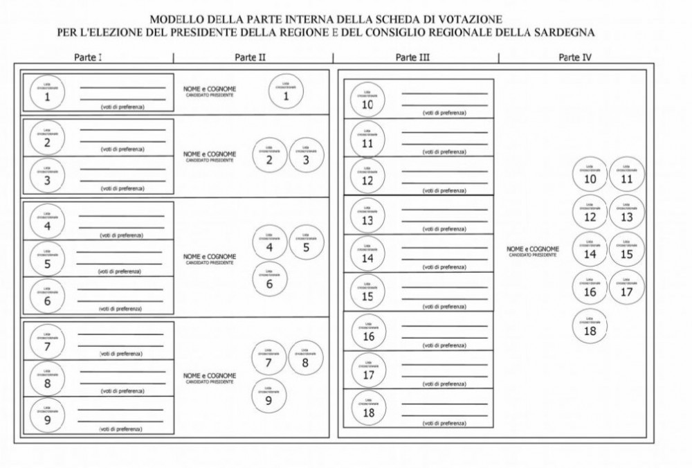 Modello scheda di votazione - parte interna